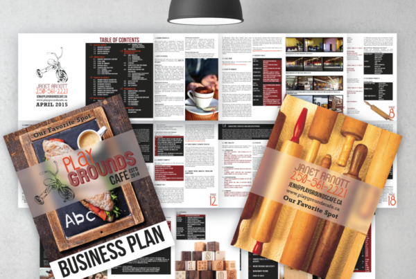 Play Grounds Cafe Business Plan Layout Design